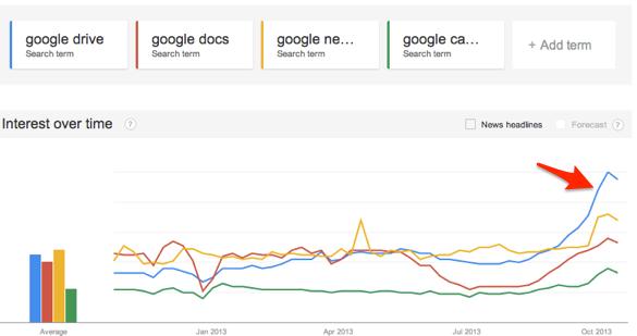 trends-google-apps