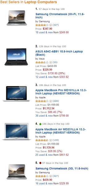 amazon-chromebooks