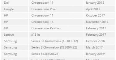 Un bureau virtuel windows sur un chromebook googland for Bureau virtuel windows 7