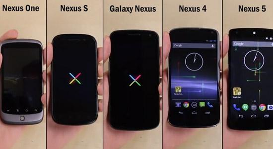 5nexus