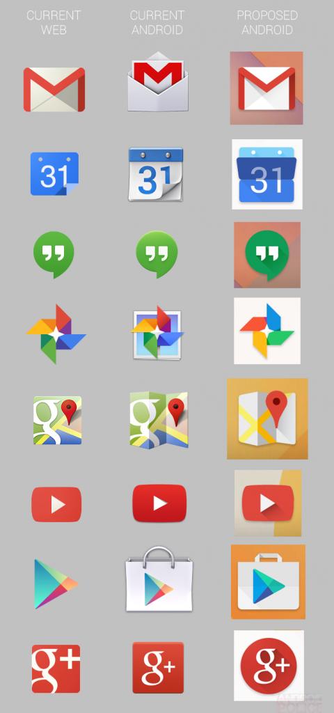 Au gauche, version web, au milieu, version Android actuelle, à droite, prochaine version Android