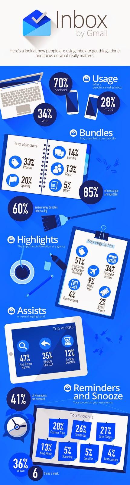 infographicfinal